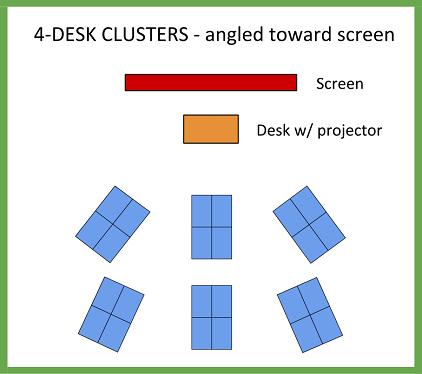4-Desk Clusters - v4
